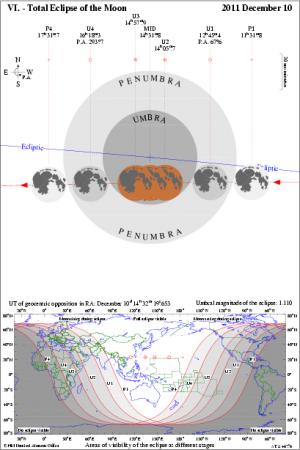 Gerhana Bulan 10 Desember 2011 (Sumber: astro.ukho.gov.uk/eclipse/)