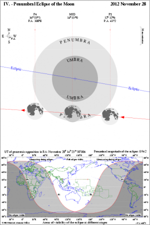 GBP 28 Nov 2012 (Sumber: astro.ukho.gov.uk/eclipse).