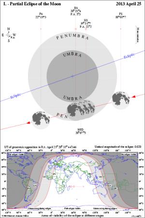 Gerhana Bulan Sebagian 26 April 2013